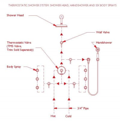diagram for plumbing with Bath Tips Theomostatic Shower Valves on 159033430566292734 moreover pressor Inlet Piping besides Solar Water Heating also Eveready Pp9 9 Volt Battery besides Pddesfaqs.