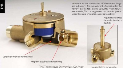 The brass casing around the thermostatic shower valve.