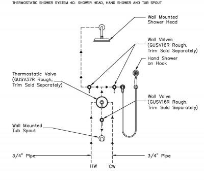bath tips thermostatic shower valves the perfect bath. Black Bedroom Furniture Sets. Home Design Ideas